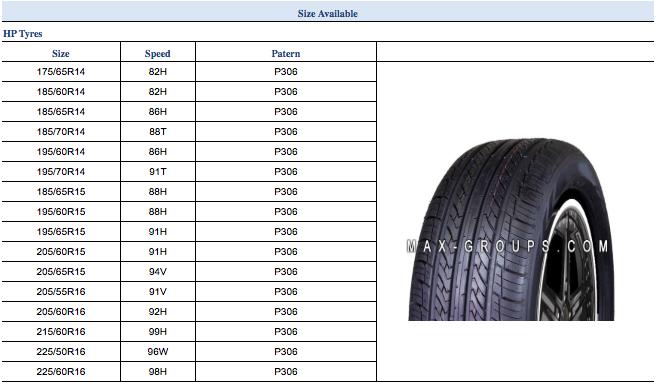 Rubber Tyre Sizes Sheet Sedan Sport Suv Mpv Max Groups