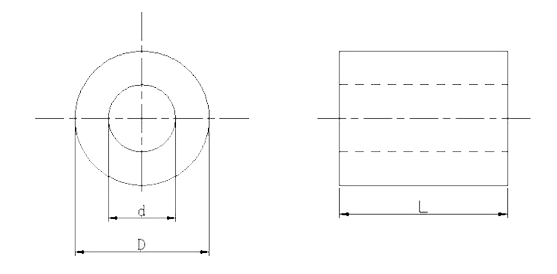 cylindrical diagram