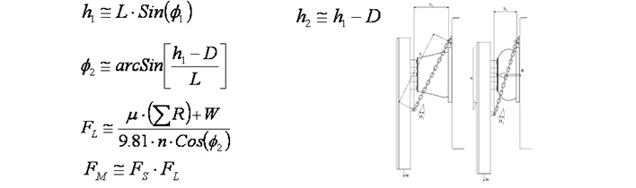 calculate-choose-marine-fender