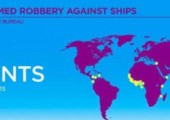 piracy 2015