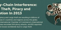 supply-chain-cargo-theft-piracy